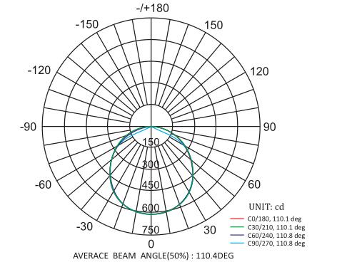 18W LED Tri-proof Light 120°
