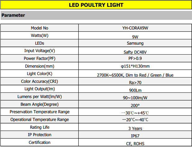 IP67 Waterproof LED Poultry Light 9W Parameter