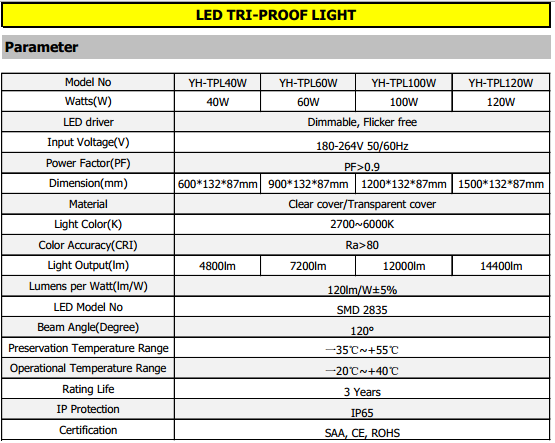 LED Tri-proof Light Parameter