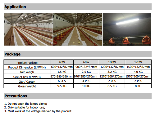 LED Tri-proof Light Application,package,Precautions