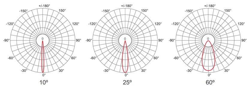 300W LED High Pole Lamp 10° 25° 60°