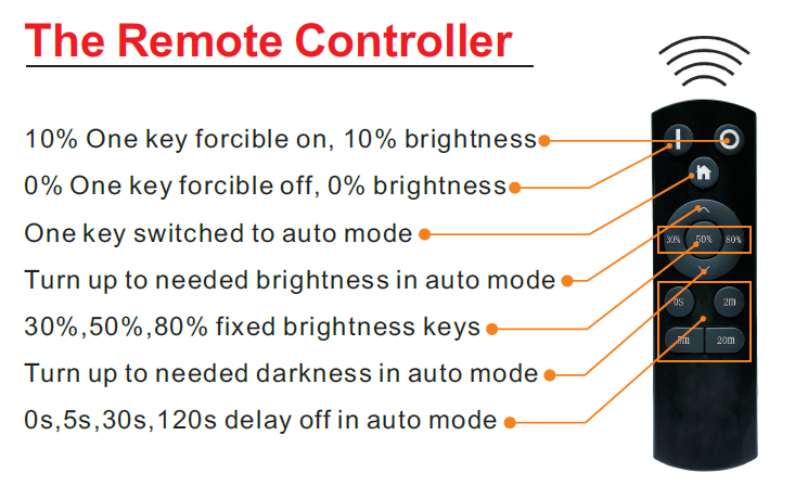 Remote controller LED Panel Light