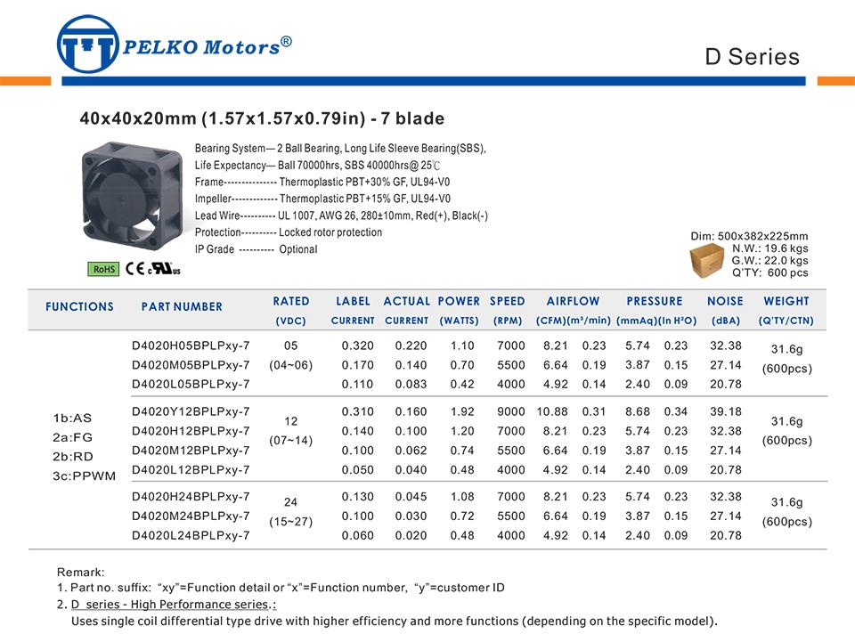 D4020-7 2.jpg