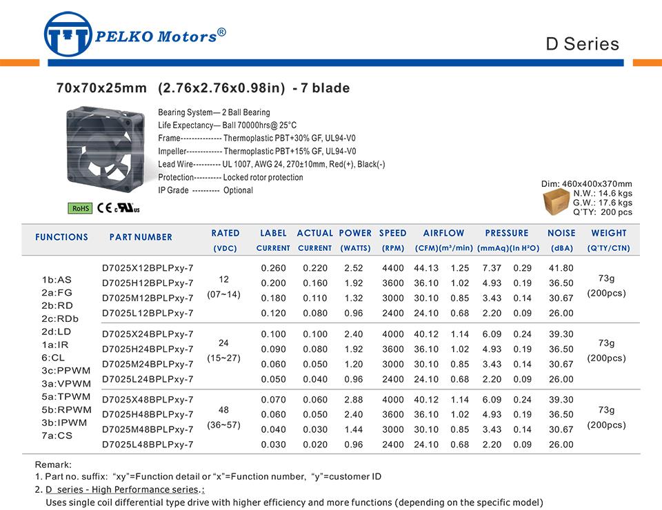 D7025 2.jpg