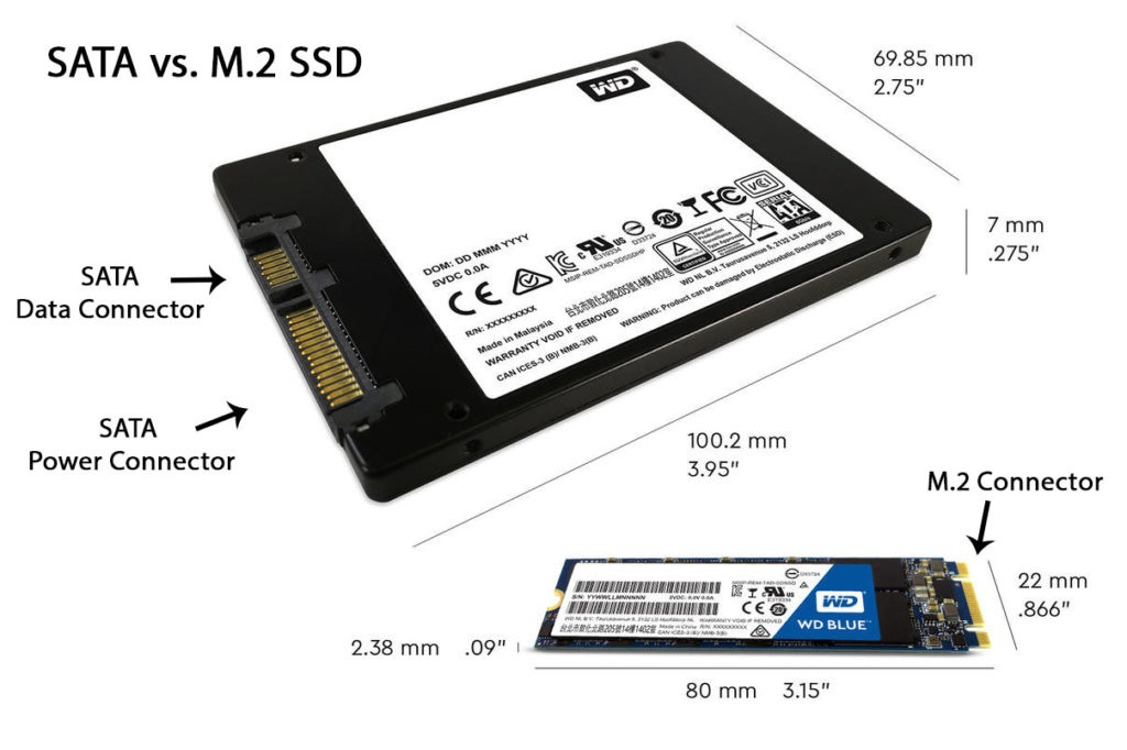 M.2 vs. PCIe (NVMe) vs. SATA SSDs: What's the Difference?