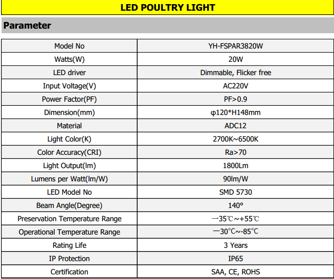 20W LED Poultry Lighting Parameter