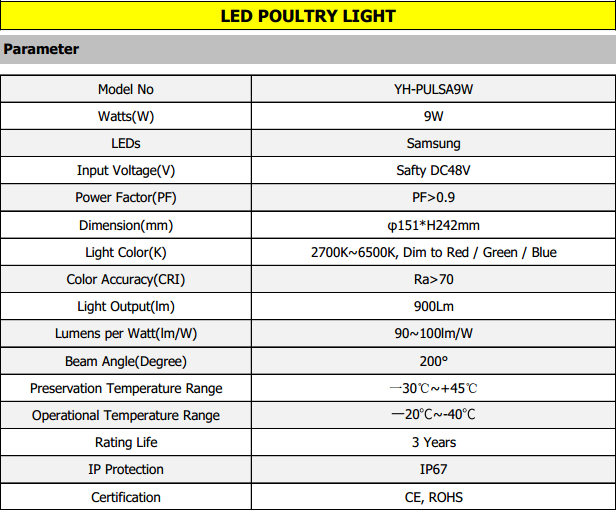 9W Waterproof LED Poultry Lighting Parameter