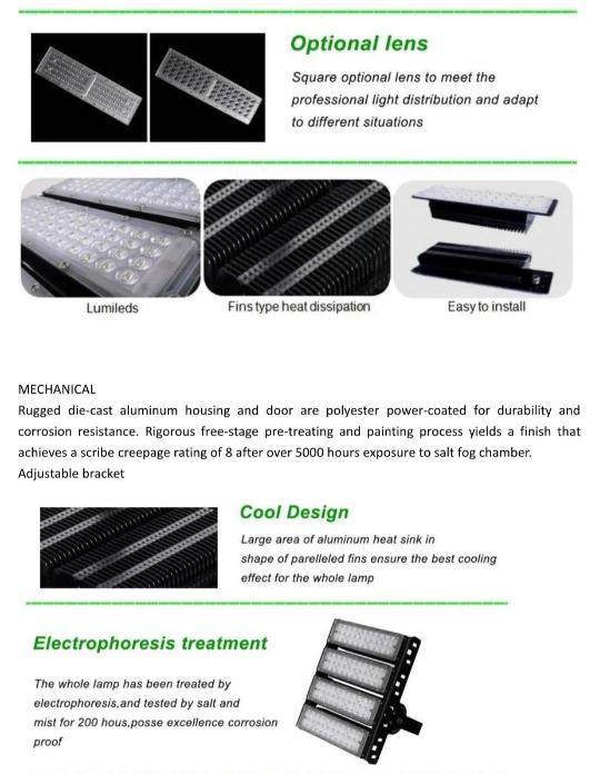 250W LED Tunnel Lights Advantage