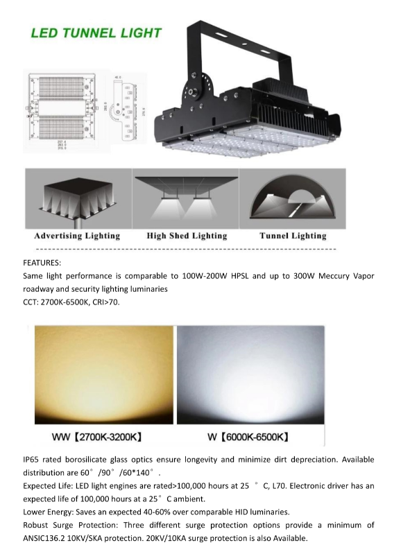 300W LED Tunnel Lights Features