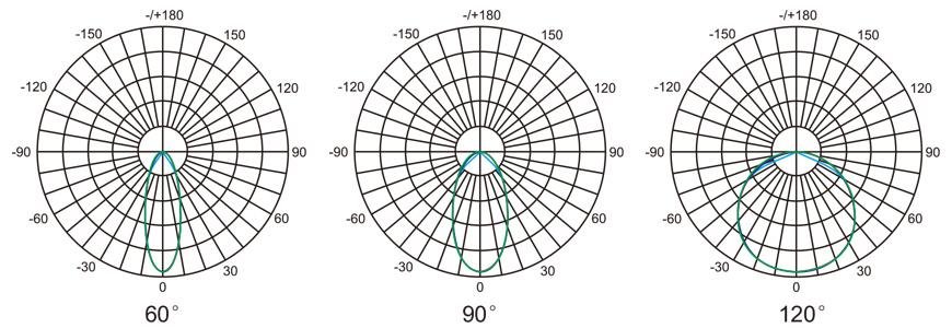 ufo high bay light 100w 60° 90° 120°
